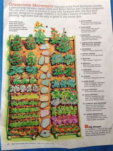 Fruit And Vegetable Garden Layout 12x8 Summer Garden Layout Oliver Better Homes And Gardens Mag Vegetable Fruit