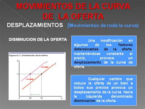 ejercicios de aumento y disminucin de decenas y centenas la oferta generalidades presentaci 243 n powerpoint