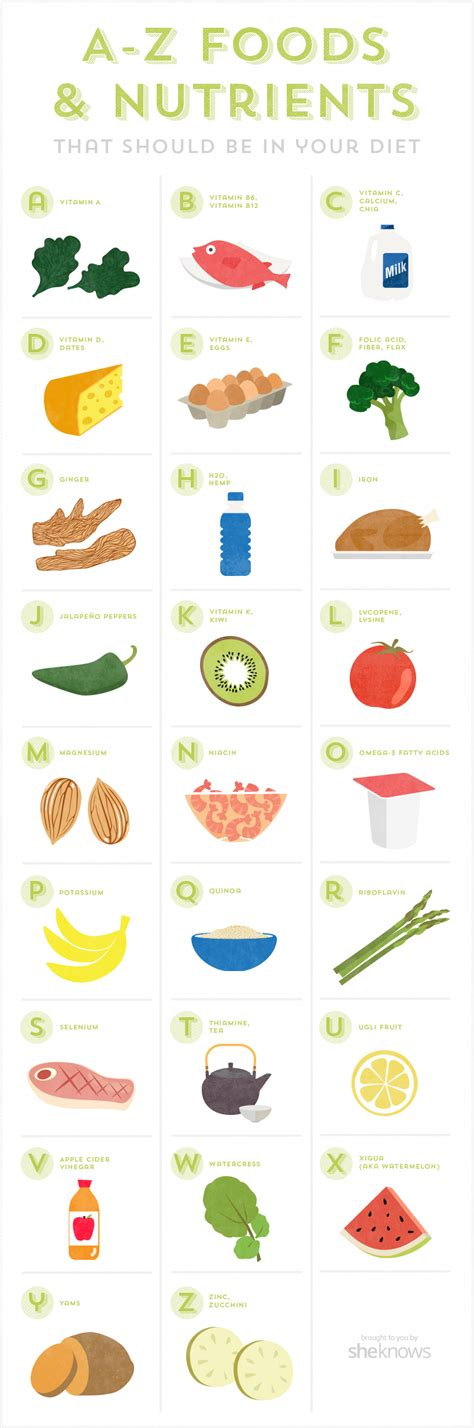 vegetables a z list vegetable list a z with pictures www imgkid the