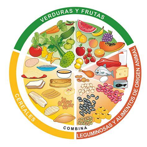 alimentacion equilibrada alimenta el futuro