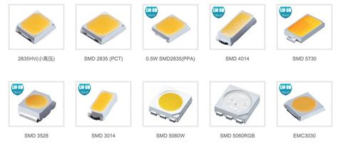 Led Smd smd led comparison lumen chart differences of leds