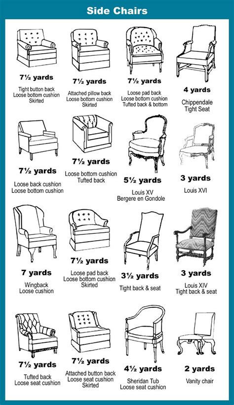 how many yards of fabric to reupholster a sofa how many yards of fabric to reupholster a sofa 28 images