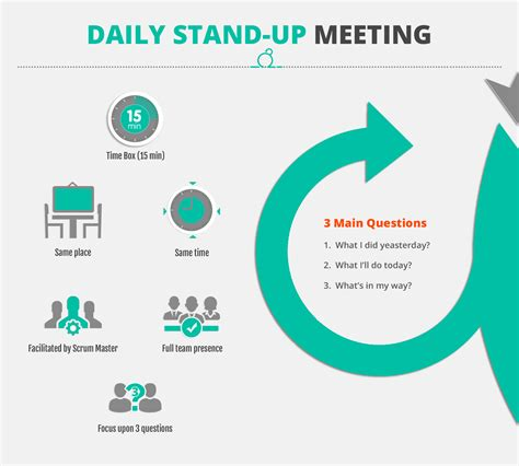 Daily Stand Up Scrum Guide Quickscrum Scrum Daily Standup Template