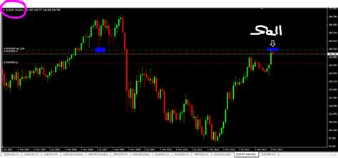 swing trading wiki how to see and trade high probability forex trading