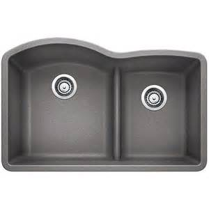 blanco 441592 metallic gray undermount bowl