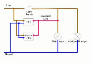 wiring diagram for pir security light wiring security lights back deck wiring diagrams