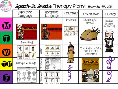 Speech Is Sweet A Slice Of Speech November 10 2014 Speech Therapy Lesson Plan Template