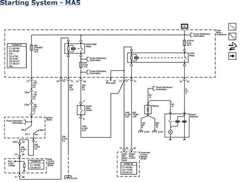 motor repair manual 2008 hummer h3 on board diagnostic system service manual 2008 hummer h3 engine diagram or manual service manual 2008 hummer h2 fuse