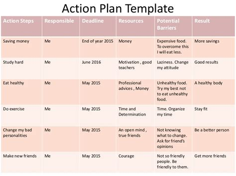 what is an plan template plan template