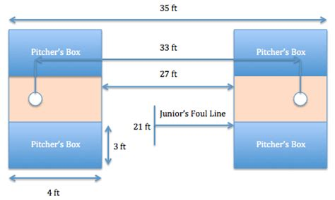 game rules layout 2012 go cornhole series rules go cornhole