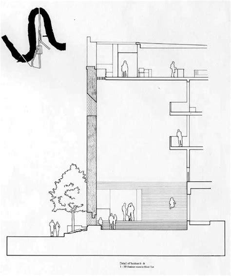 terrace garden section pics for gt terrace garden section details