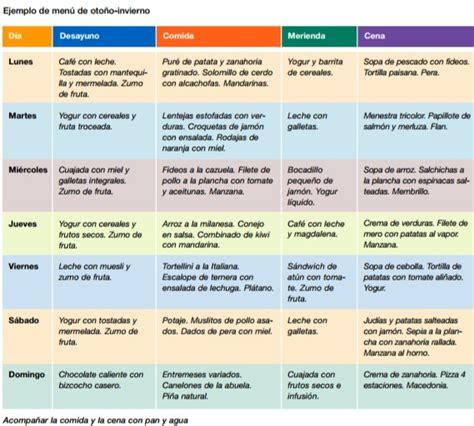 limite de gastos alimentacion 2015 alimentaci 243 n equilibrada tabla dieta equilibrada