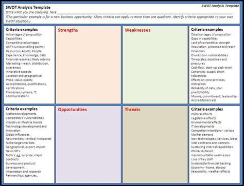 swot analysis template free word s templates just for