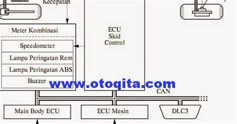 Rem Abs Pada Mobil sistem kontrol rem abs dengan ebd dan brake assist pada