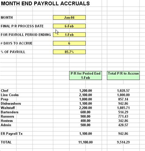 Restaurant Resource Group How To Accrue Restaurant Payroll Accrual To Excel Template