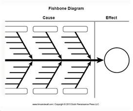 fishbone diagram template sle fishbone diagram template 13 free documents in