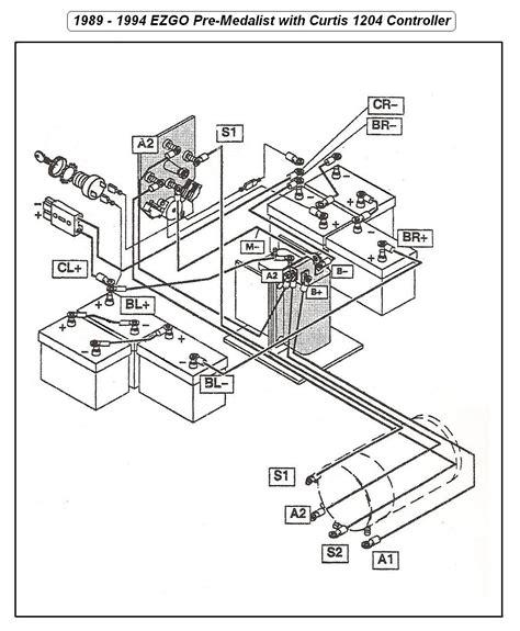 wiring diagram   club car golf cart wiring