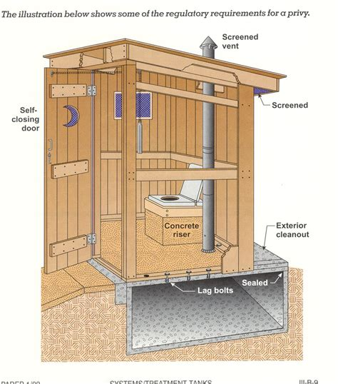diy cabin kit