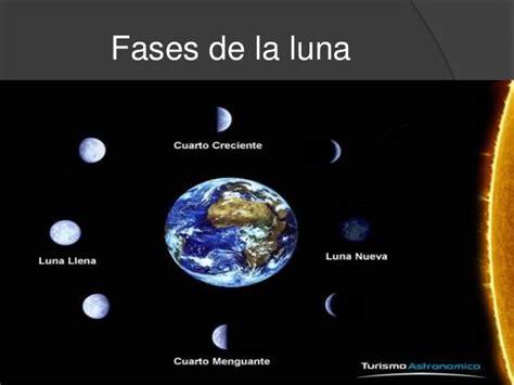 fechas de las fases de la luna en mes de agosto de 2016 las fases de la luna y los eclipses hugo