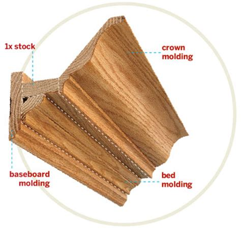 trimwork and molding guide wood pieces and beams all about crown molding moldings and anatomy
