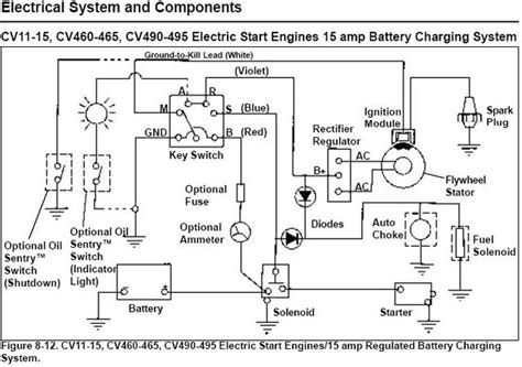 15 hp kohler engine diagram 15 hp kawasaki diagram wiring