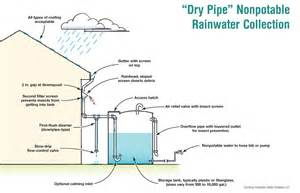 flush diverter plans from well water to rainwater home power magazine