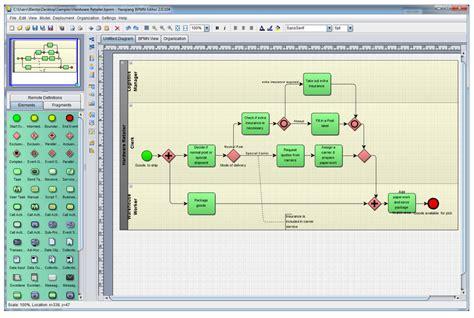bpmn tool yaoqiang bpmn editor an open source tool to visualize