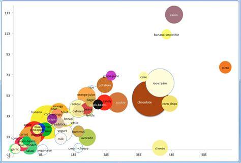 bubble chart download free premium templates forms