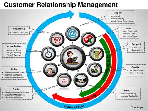 relationship mapping template customer relationship management powerpoint templates