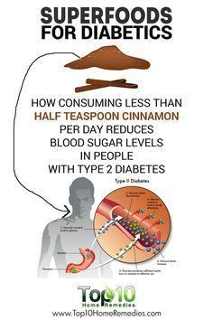 Does Detoxing Raise Your Blood Sugar Levels by Best 25 Blood Sugar Chart Ideas On Blood