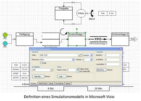 visio simulation software process simulator simulation flowcharts