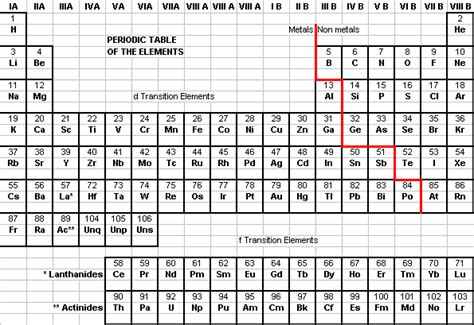 los alamos printable periodic table r 4 periodic table of the elements