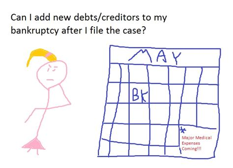 how soon after bankruptcy can you buy a house if i filed bankruptcy can i buy a house 28 images how