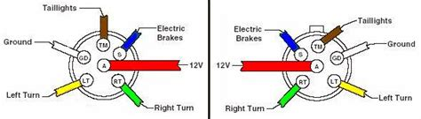 six pin trailer wiring diagram 7 way wiring
