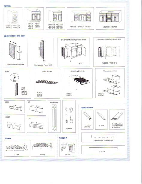 kitchen cabinet dimensions frameless cabinets general dimensions rta european