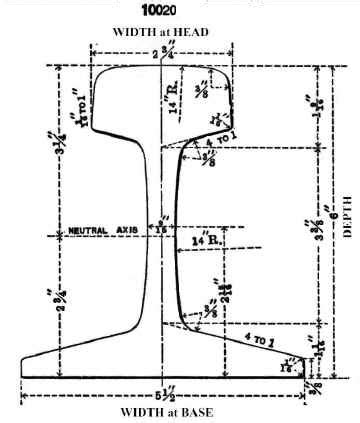 rail section dimensions rail specifications
