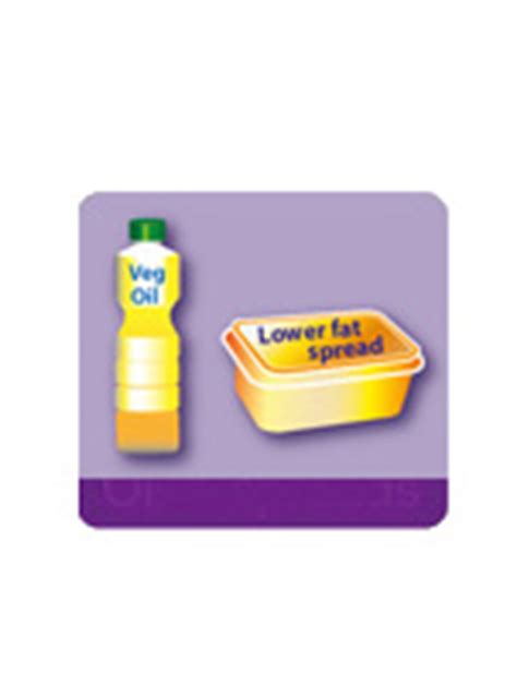healthy fats nhs the eatwell guide interactive nhs choices