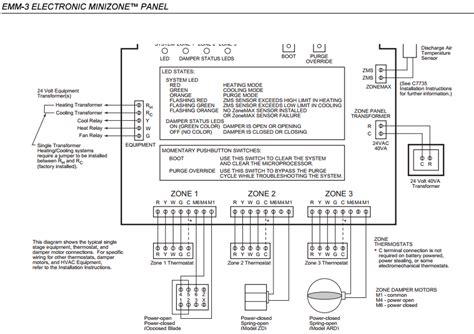 honeywell zone system wiring honeywell residential zone