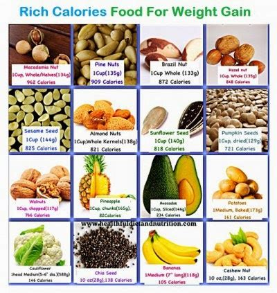 high calorie food weight gain calories food chart for weight gain foodfash co