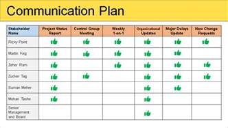 communications planning template stakeholder management plan template free free