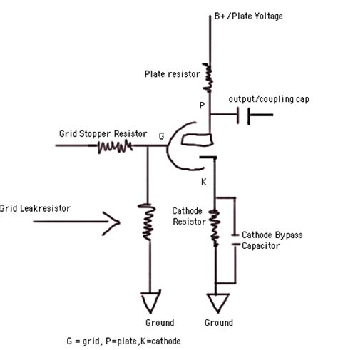 what does a screen grid resistor do what does a screen grid resistor do 28 images the cathode follower and feedback 3 watt