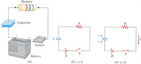 what is the time constant of a 100 μ mh inductor in series with a 100 resistor consider a series rc circuit for which r 1 00 mω chegg