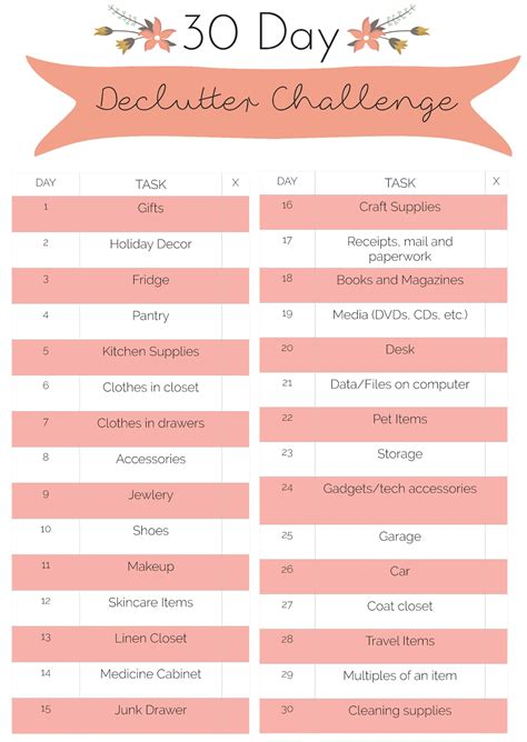 declutter house checklist declutter house checklist 28 images emejing declutter bedroom checklist ideas home