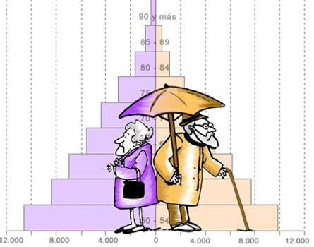 aumento de jubilaciones 2016 anses aumento jubilaciones y pensiones nuevos montos 2016
