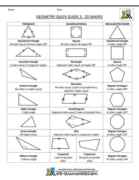 geometric patterns worksheets 5th grade geometric geometry cheat sheet