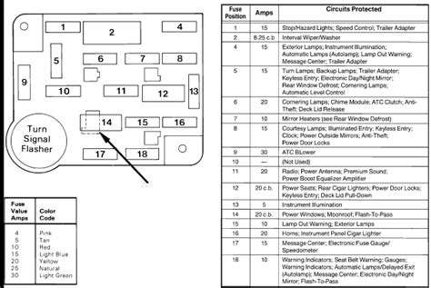 1989 ford f150 fuse box diagram 1989 ford f150 fuse box diagram wiring diagram with