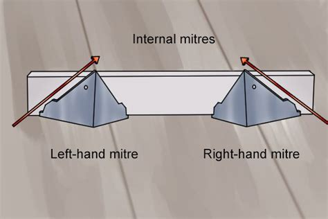 how to cut internal mitres using a cove mitre