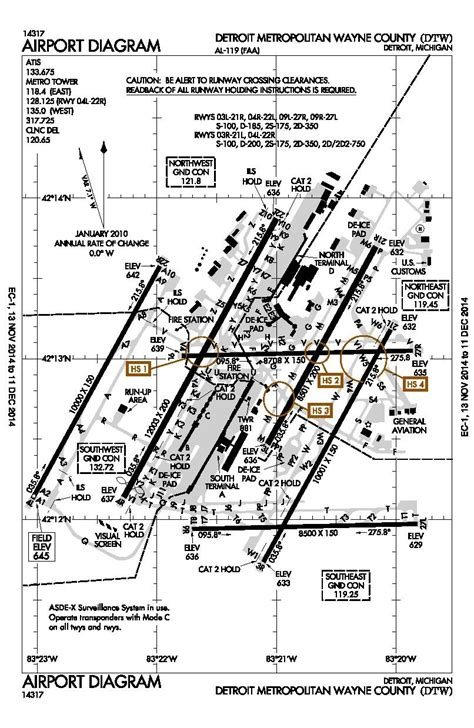 airport diagram file dtw airport diagram pdf wikimedia commons