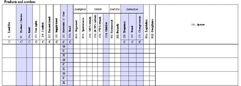 tree inventory template national forest inventory field manual template