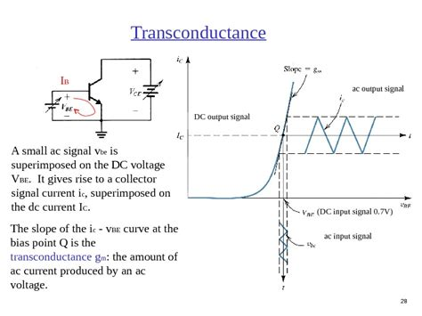bipolar transistor modes of operation 1 bjt bipolar junction transistor